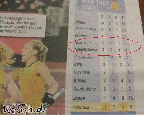 Neulich in der australischen Zeitung