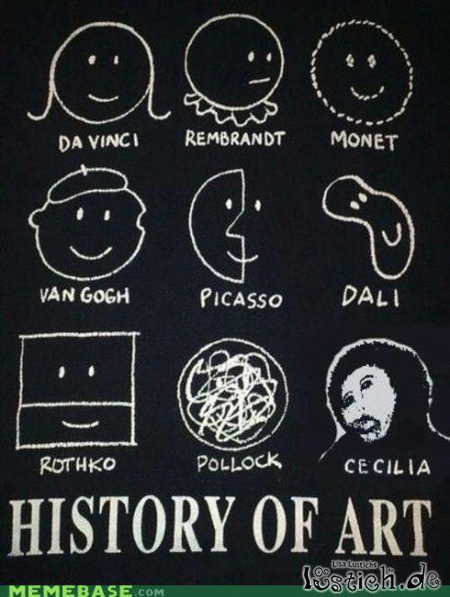Geschichte der Kunst