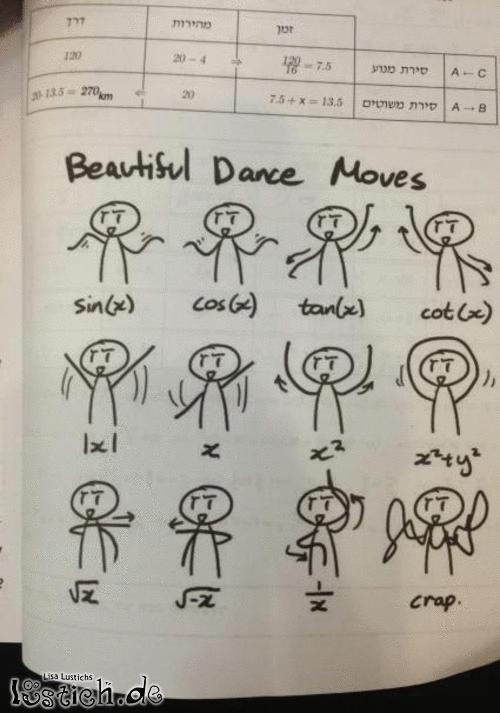 Mathe Tanzschritte