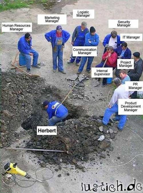 Firmenstrukturen