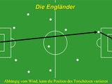 WM-Taktiken
